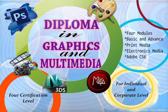 Learn Graphics and Multimedia