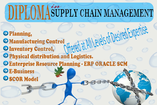 Learn Supply Chain Management
