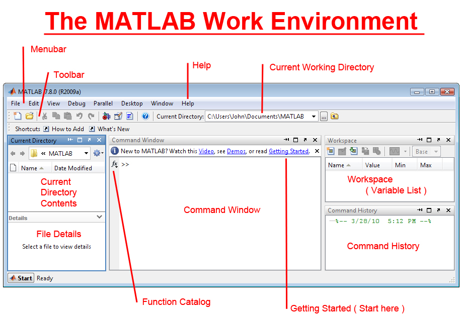 Matlab Course in Karachi
