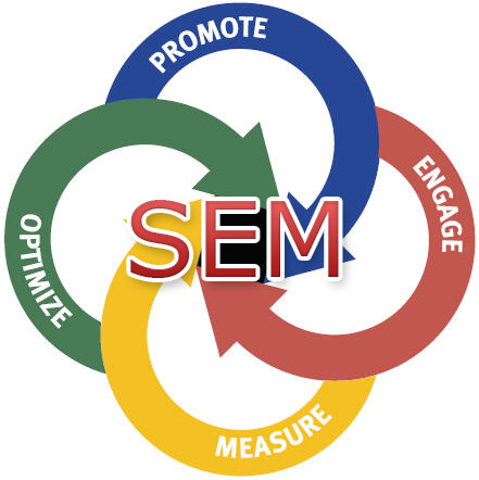 SEO Course Training in karachi, SEO Onpage Offpage Linkbuilding Course Training in Karachi