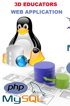 Learn php with MySQL